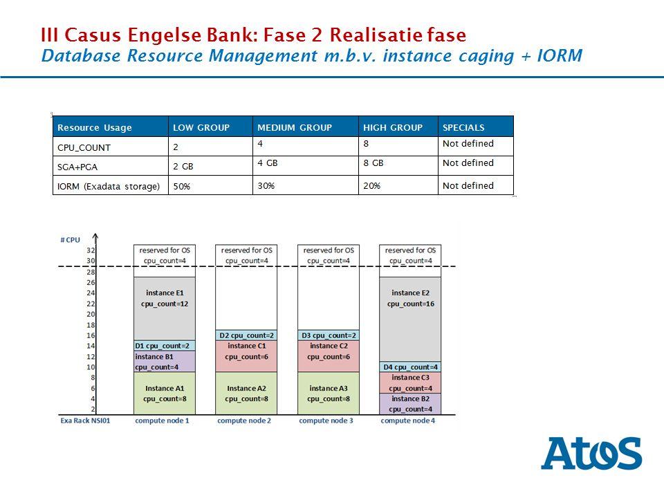 17-11-2011 III Casus Engelse Bank: Fase 2 Realisatie fase Database Resource Management m.b.v.