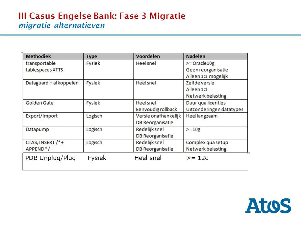 17-11-2011 III Casus Engelse Bank: Fase 3 Migratie migratie alternatieven OverviewThe SituationBenefitsExperience PDB Unplug/Plug Fysiek Heel snel >=