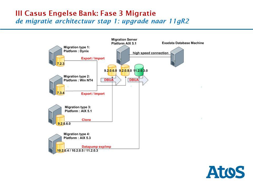 17-11-2011 III Casus Engelse Bank: Fase 3 Migratie de migratie architectuur stap 1: upgrade naar 11gR2 OverviewThe SituationBenefitsExperience
