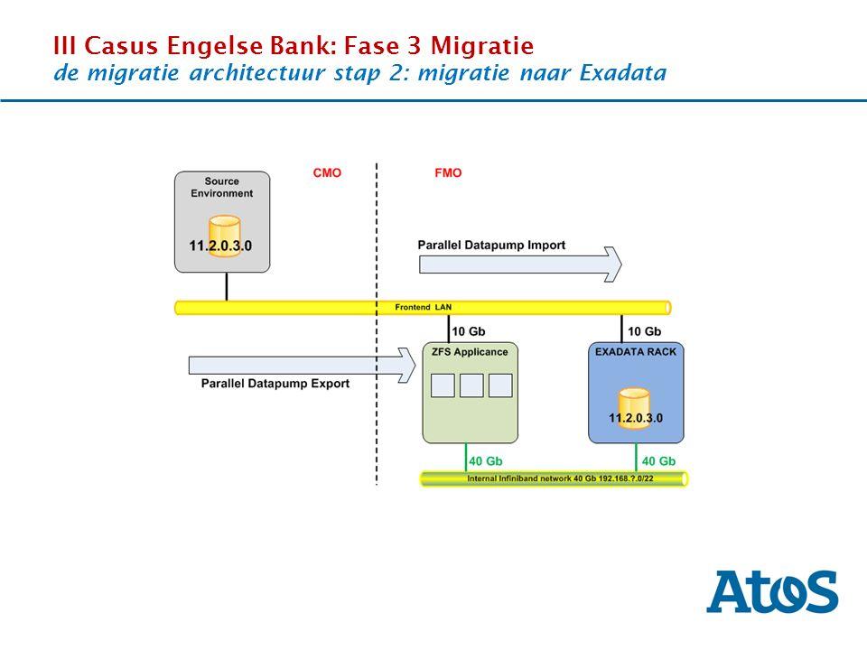 17-11-2011 III Casus Engelse Bank: Fase 3 Migratie de migratie architectuur stap 2: migratie naar Exadata OverviewThe SituationBenefitsExperience
