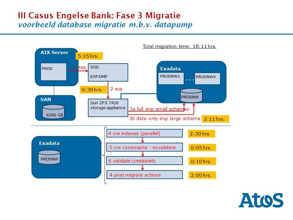17-11-2011 III Casus Engelse Bank: Fase 3 Migratie voorbeeld database migratie m.b.v.
