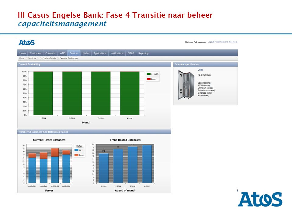 17-11-2011 III Casus Engelse Bank: Fase 4 Transitie naar beheer capaciteitsmanagement OverviewThe SituationBenefitsExperience eee