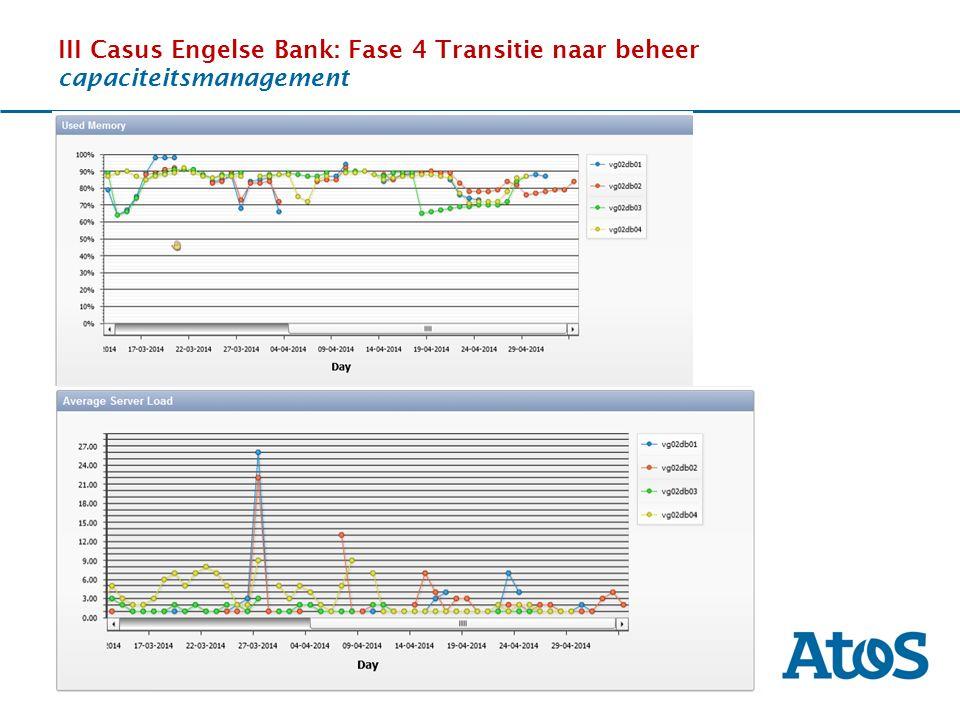 17-11-2011 III Casus Engelse Bank: Fase 4 Transitie naar beheer capaciteitsmanagement OverviewThe SituationBenefitsExperience Eeee eeeee