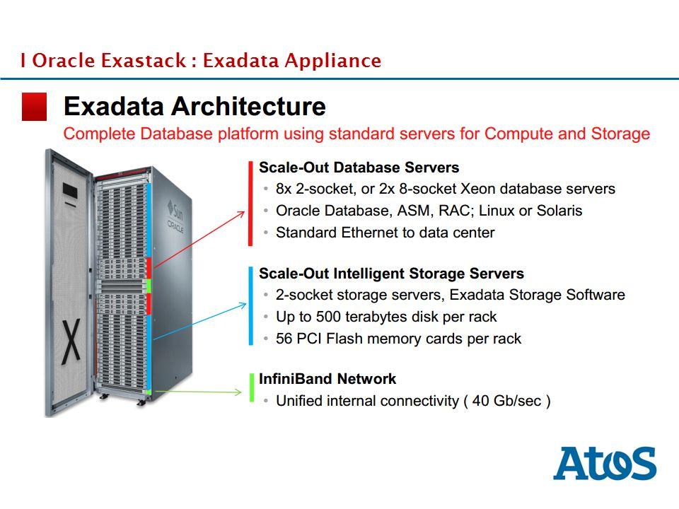 17-11-2011 I Oracle Exastack : Exadata Appliance