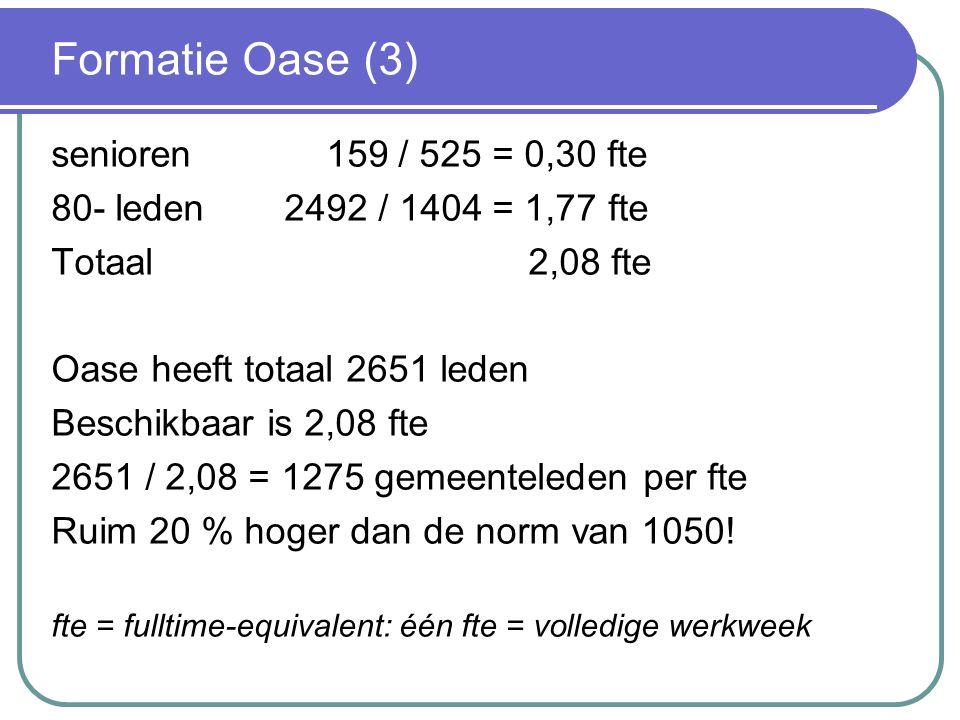 Formatie Oase (3) senioren 159 / 525 = 0,30 fte 80- leden 2492 / 1404 = 1,77 fte Totaal 2,08 fte Oase heeft totaal 2651 leden Beschikbaar is 2,08 fte 2651 / 2,08 = 1275 gemeenteleden per fte Ruim 20 % hoger dan de norm van 1050.