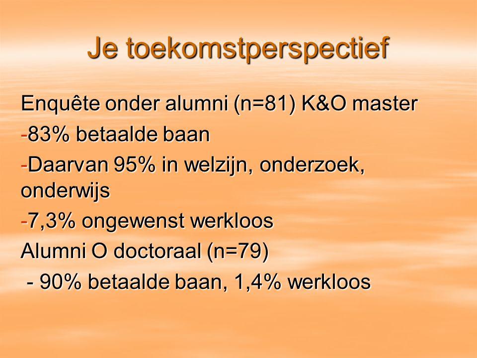 Je toekomstperspectief Enquête onder alumni (n=81) K&O master -83% betaalde baan -Daarvan 95% in welzijn, onderzoek, onderwijs -7,3% ongewenst werkloo