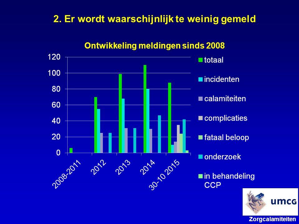 Zorgcalamiteiten 2. Er wordt waarschijnlijk te weinig gemeld Ontwikkeling meldingen sinds 2008