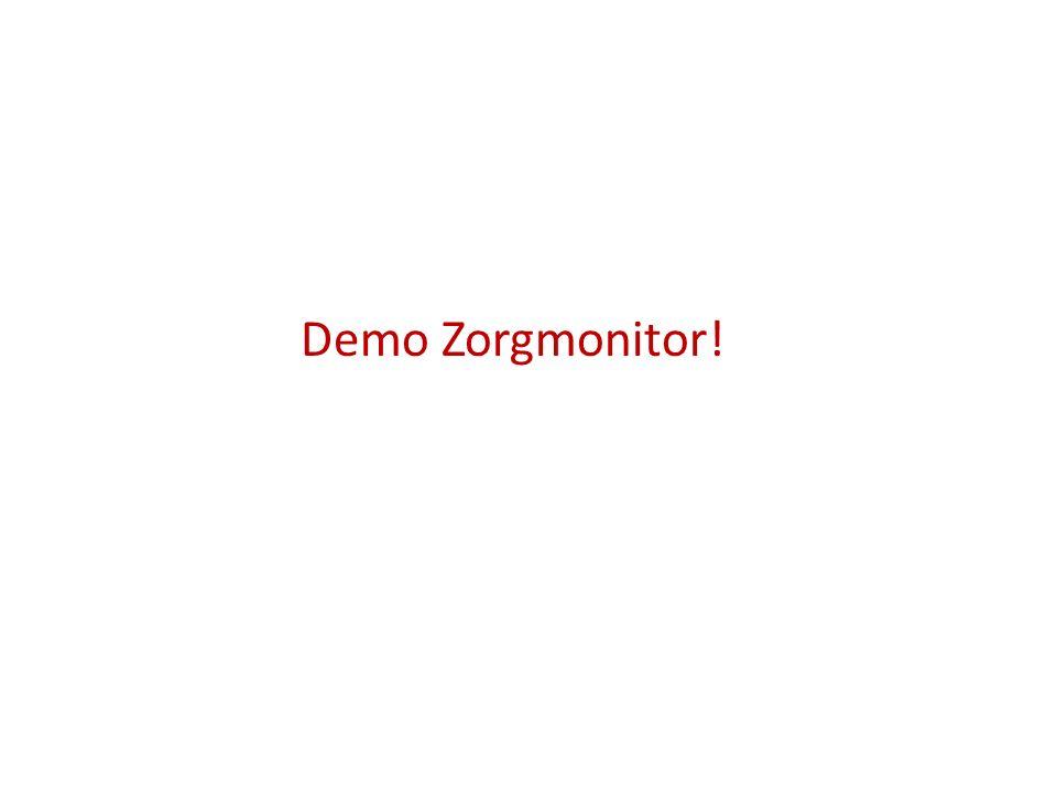 Demo Zorgmonitor!