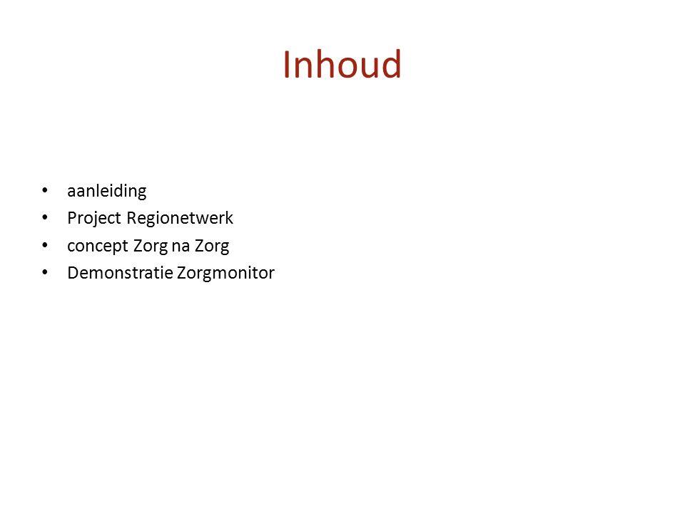 Inhoud aanleiding Project Regionetwerk concept Zorg na Zorg Demonstratie Zorgmonitor