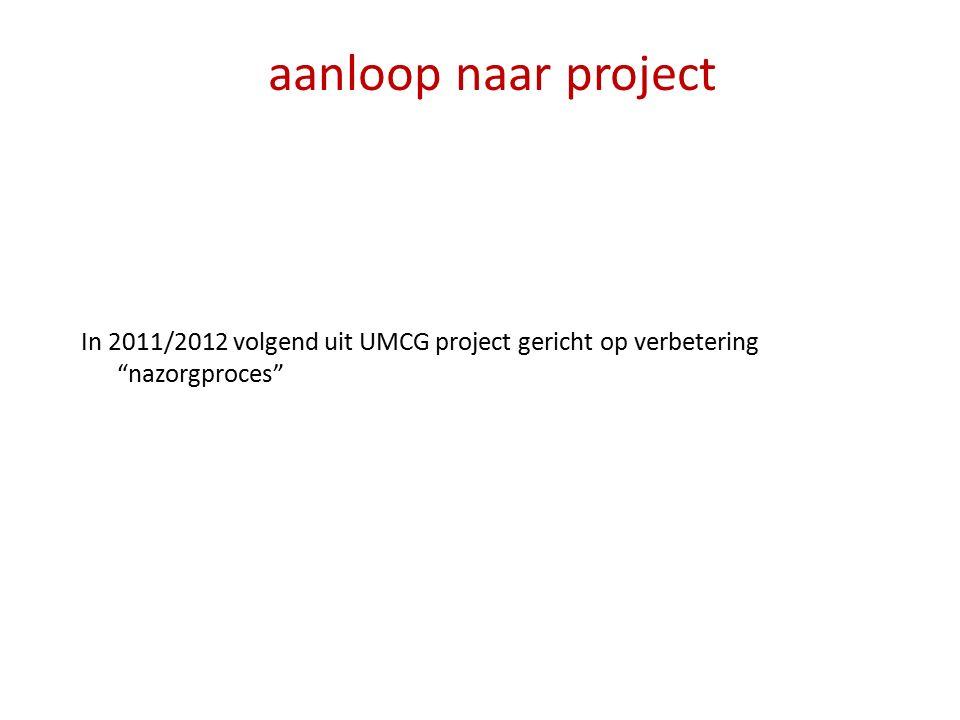 aanloop naar project In 2011/2012 volgend uit UMCG project gericht op verbetering nazorgproces
