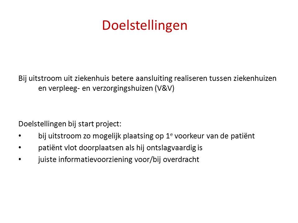 Project Regionetwerk / Zorg na Zorg nazorg vanuit samenwerking organiseren initiatiefnemers: UMCG, Zorggroep Groningen, Martini Ziekenhuis belangstelling vanuit andere ziekenhuizen en verpleeg- en verzorgingshuizen inrichting netwerk van ziekenhuizen en verpleeghuizen Zorg na Zorg met als resultaat voor de patiënt: – de juiste zorg – op de juiste plaats – door de juiste zorgaanbieder te organiseren
