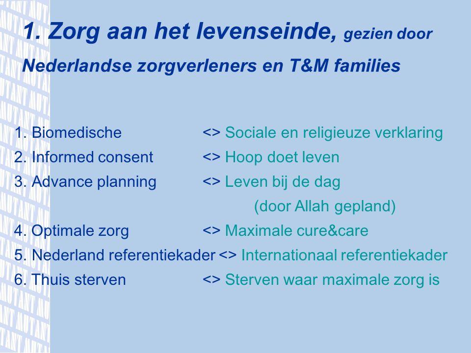 1. Zorg aan het levenseinde, gezien door Nederlandse zorgverleners en T&M families 1.Biomedische <> Sociale en religieuze verklaring 2.Informed consen