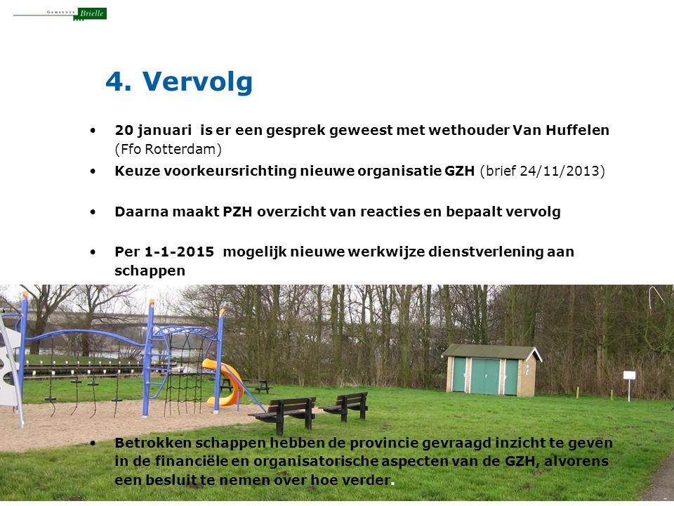 4. Vervolg 20 januari is er een gesprek geweest met wethouder Van Huffelen (Ffo Rotterdam) Keuze voorkeursrichting nieuwe organisatie GZH (brief 24/11