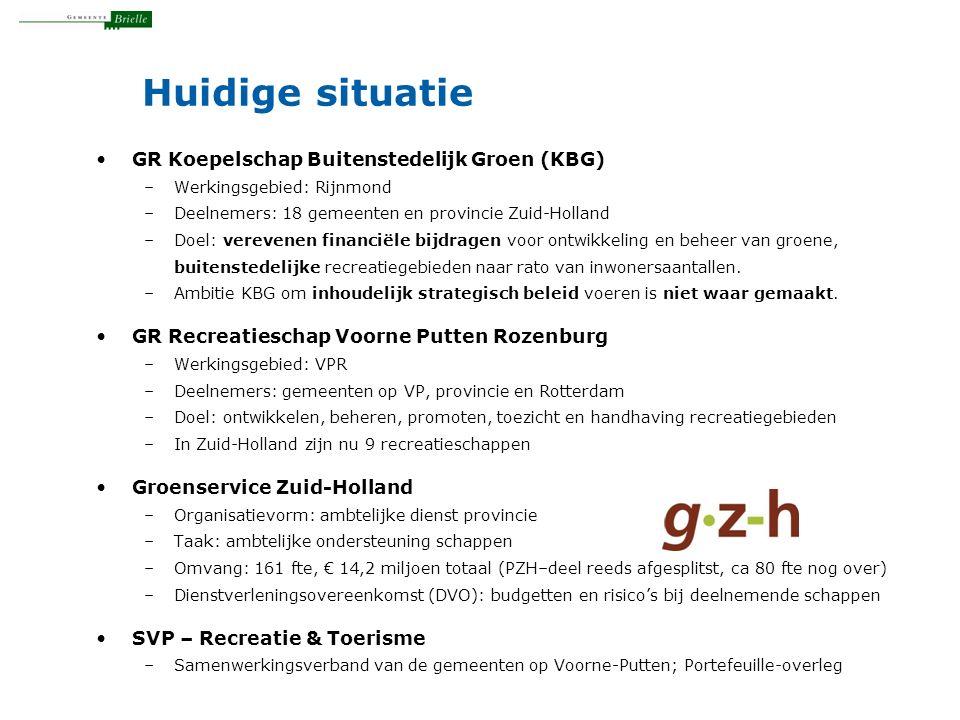 Huidige situatie GR Koepelschap Buitenstedelijk Groen (KBG) –Werkingsgebied: Rijnmond –Deelnemers: 18 gemeenten en provincie Zuid-Holland –Doel: verev