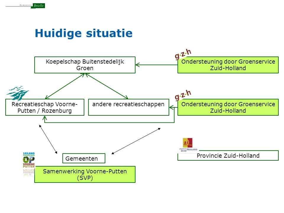 Koepelschap Buitenstedelijk Groen andere recreatieschappenRecreatieschap Voorne- Putten / Rozenburg Ondersteuning door Groenservice Zuid-Holland Provi
