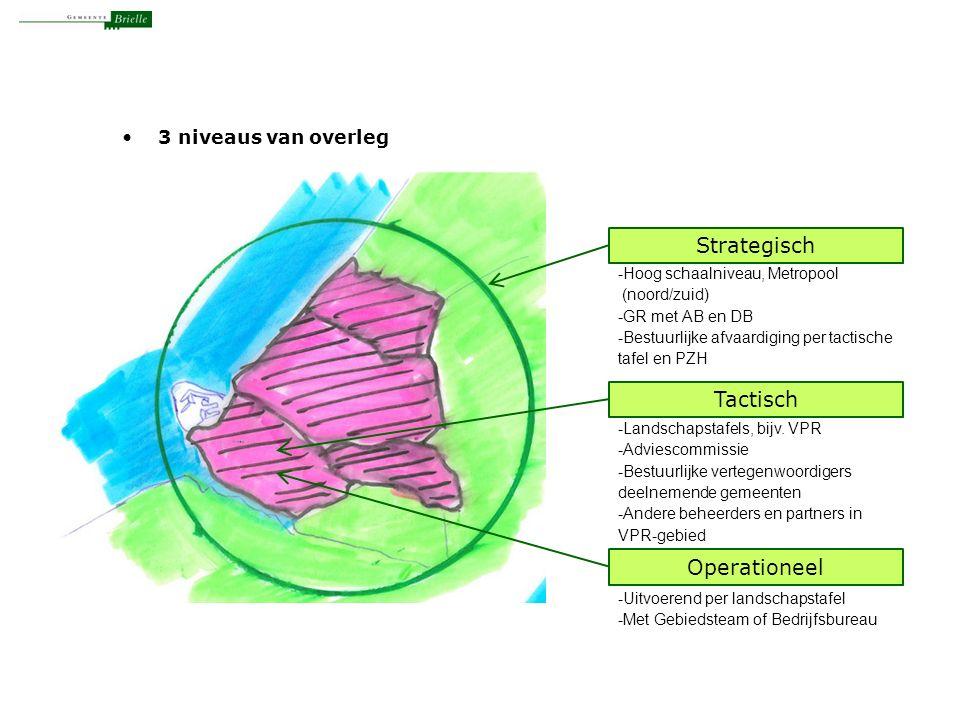 3 niveaus van overleg Strategisch -Hoog schaalniveau, Metropool (noord/zuid) -GR met AB en DB -Bestuurlijke afvaardiging per tactische tafel en PZH Ta