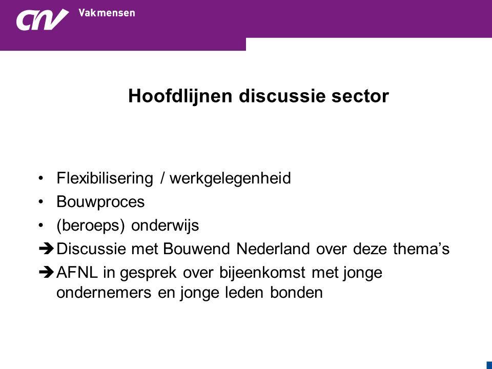 Hoofdlijnen discussie sector Flexibilisering / werkgelegenheid Bouwproces (beroeps) onderwijs  Discussie met Bouwend Nederland over deze thema's  AFNL in gesprek over bijeenkomst met jonge ondernemers en jonge leden bonden