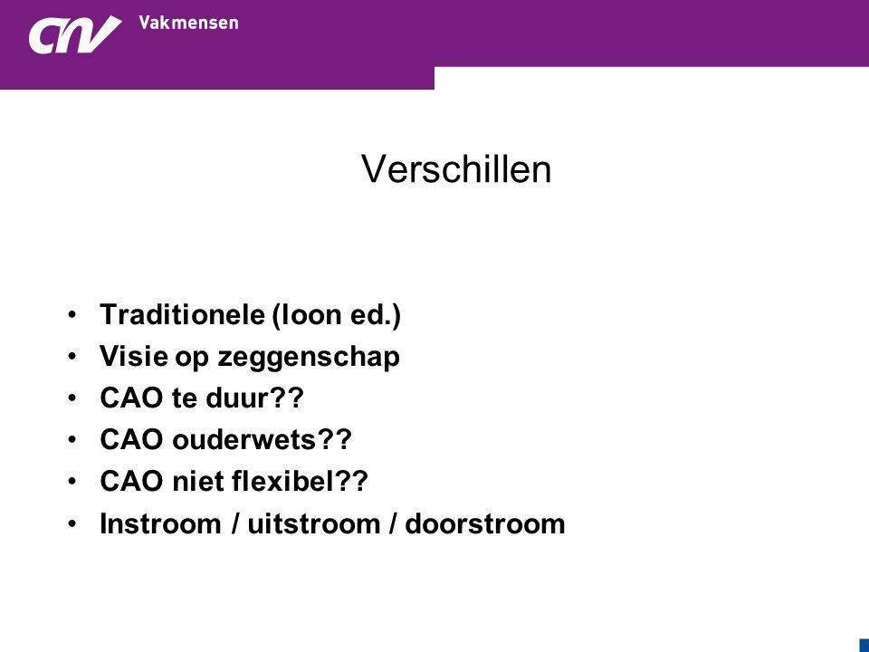 Verschillen Traditionele (loon ed.) Visie op zeggenschap CAO te duur?.