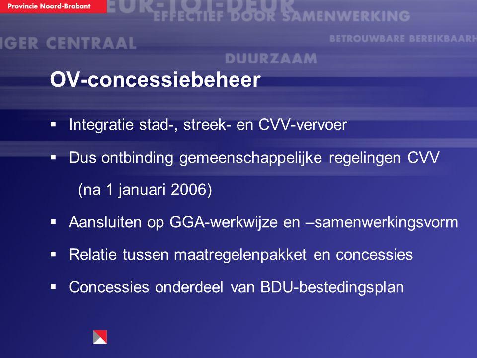 OV-concessiebeheer  Integratie stad-, streek- en CVV-vervoer  Dus ontbinding gemeenschappelijke regelingen CVV (na 1 januari 2006)  Aansluiten op GGA-werkwijze en –samenwerkingsvorm  Relatie tussen maatregelenpakket en concessies  Concessies onderdeel van BDU-bestedingsplan