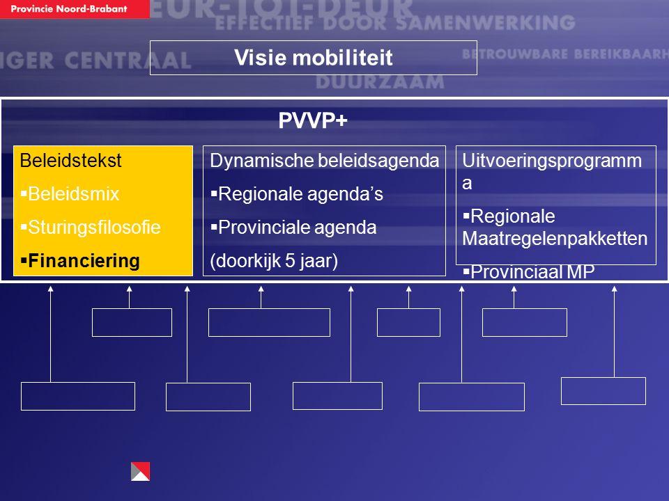 Visie mobiliteit Beleidstekst  Beleidsmix  Sturingsfilosofie  Financiering Dynamische beleidsagenda  Regionale agenda's  Provinciale agenda (door