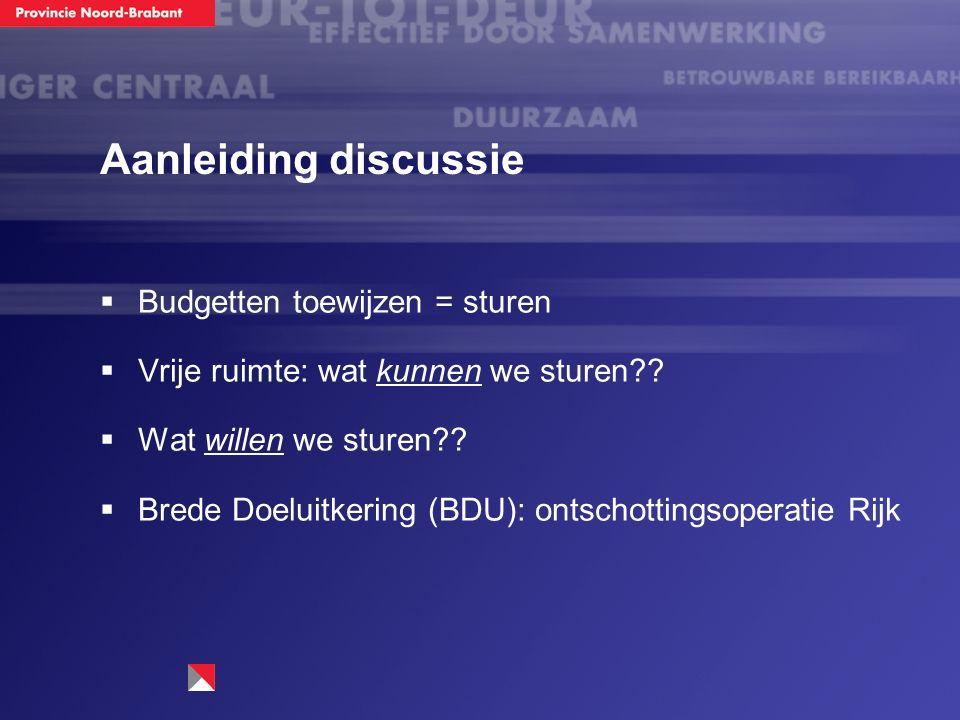 Aanleiding discussie  Budgetten toewijzen = sturen  Vrije ruimte: wat kunnen we sturen??  Wat willen we sturen??  Brede Doeluitkering (BDU): ontsc