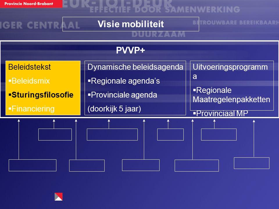 Visie mobiliteit Beleidstekst  Beleidsmix  Sturingsfilosofie  Financiering Dynamische beleidsagenda  Regionale agenda's  Provinciale agenda (doorkijk 5 jaar) Uitvoeringsprogramm a  Regionale Maatregelenpakketten  Provinciaal MP PVVP+