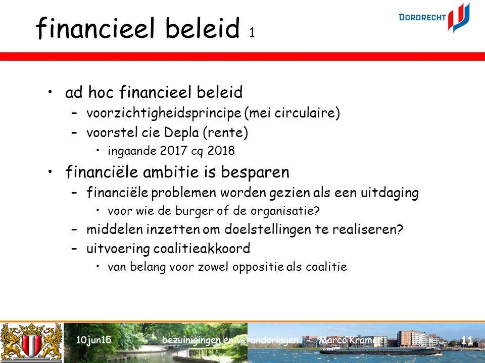 financieel beleid 1 ad hoc financieel beleid –voorzichtigheidsprincipe (mei circulaire) –voorstel cie Depla (rente) ingaande 2017 cq 2018 financiële ambitie is besparen –financiële problemen worden gezien als een uitdaging voor wie de burger of de organisatie.