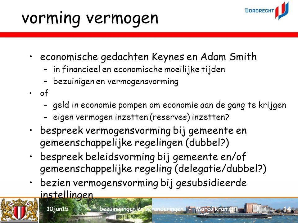 vorming vermogen economische gedachten Keynes en Adam Smith –in financieel en economische moeilijke tijden –bezuinigen en vermogensvorming of –geld in economie pompen om economie aan de gang te krijgen –eigen vermogen inzetten (reserves) inzetten.