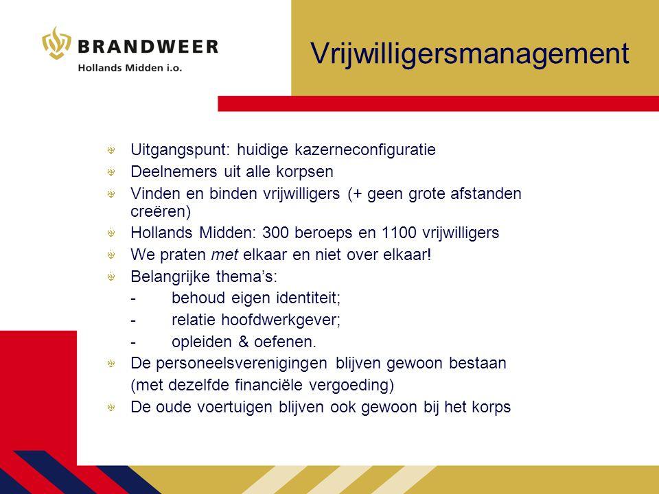 Vrijwilligersmanagement Uitgangspunt: huidige kazerneconfiguratie Deelnemers uit alle korpsen Vinden en binden vrijwilligers (+ geen grote afstanden c
