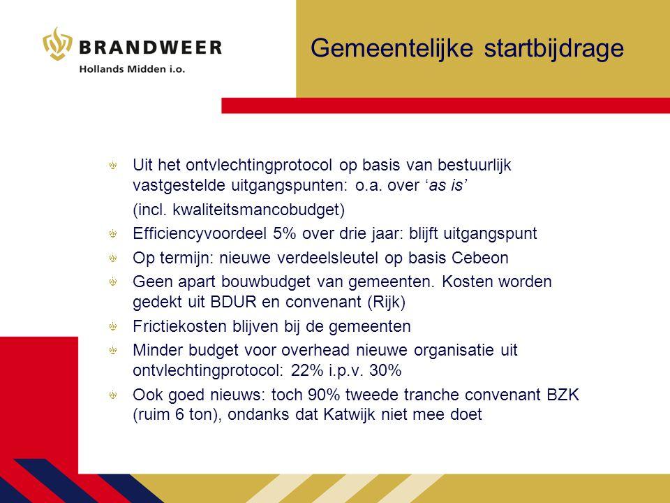 Gemeentelijke startbijdrage Uit het ontvlechtingprotocol op basis van bestuurlijk vastgestelde uitgangspunten: o.a. over 'as is' (incl. kwaliteitsmanc