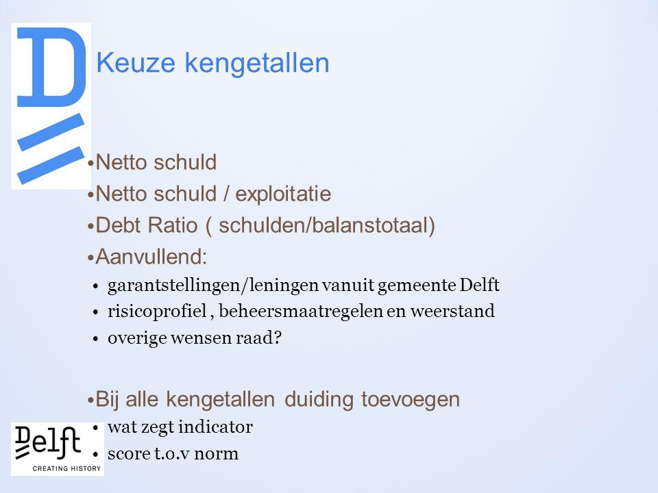 Netto schuld Netto schuld / exploitatie Debt Ratio ( schulden/balanstotaal) Aanvullend: garantstellingen/leningen vanuit gemeente Delft risicoprofiel, beheersmaatregelen en weerstand overige wensen raad.