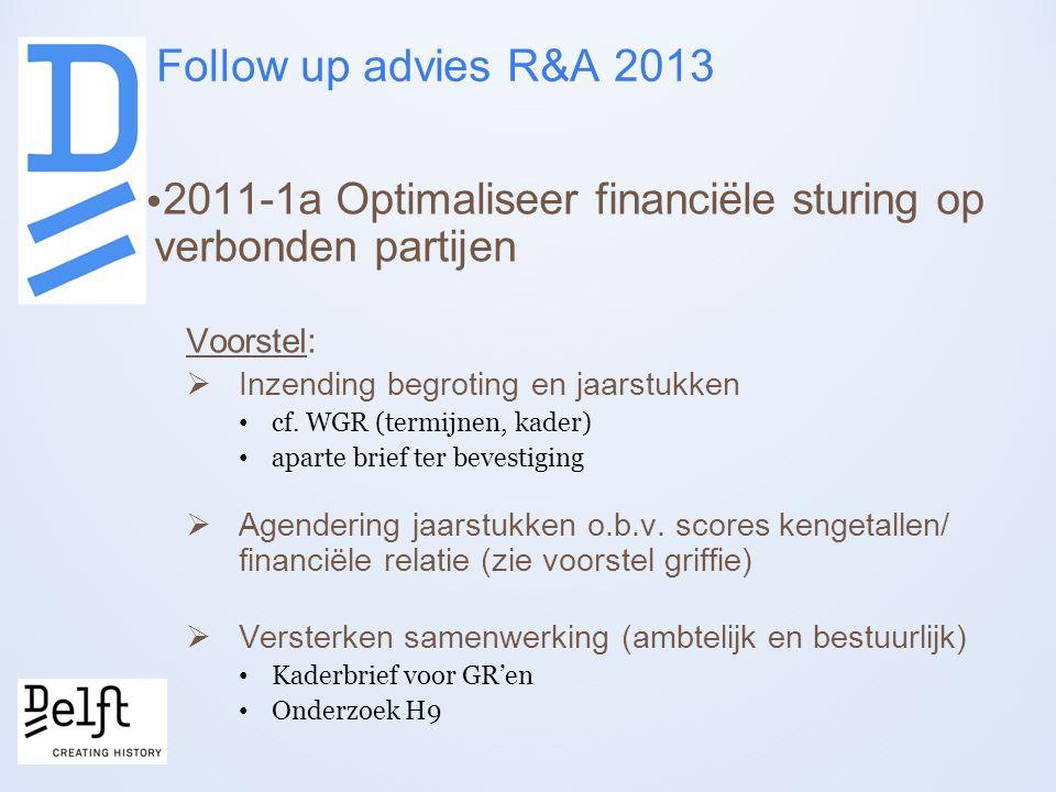 2011-1a Optimaliseer financiële sturing op verbonden partijen Voorstel:  Inzending begroting en jaarstukken cf.