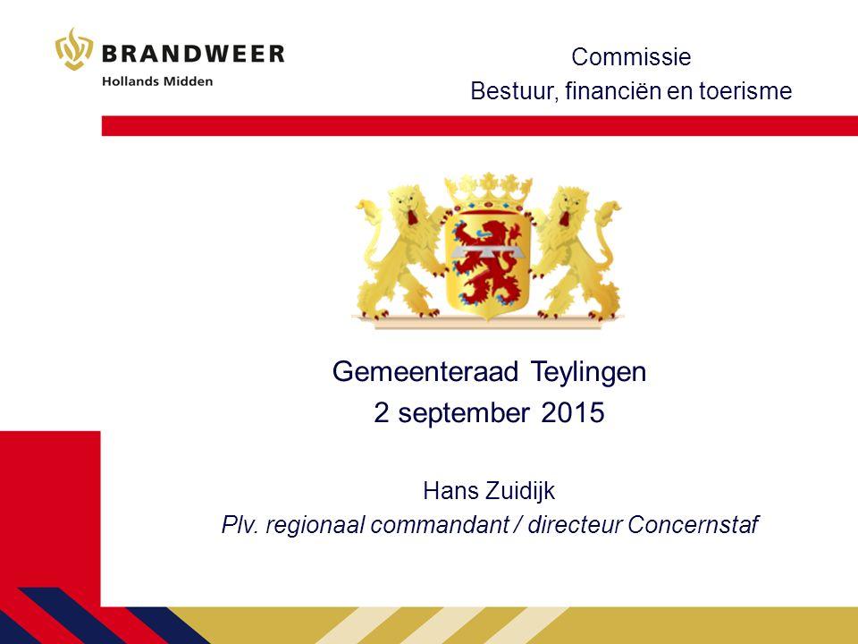 Gemeenteraad Teylingen 2 september 2015 Hans Zuidijk Plv.
