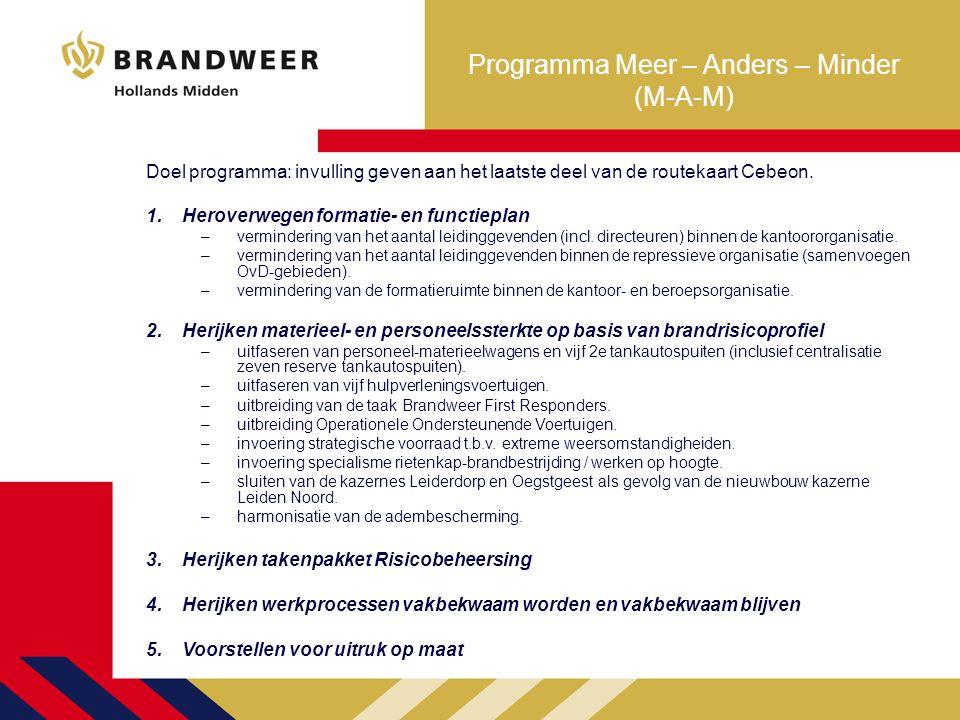 Programma Meer – Anders – Minder (M-A-M) Doel programma: invulling geven aan het laatste deel van de routekaart Cebeon.