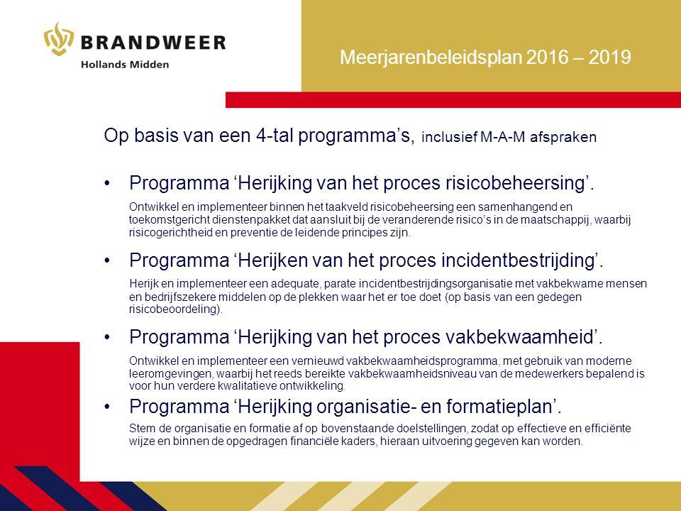 Meerjarenbeleidsplan 2016 – 2019 Op basis van een 4-tal programma's, inclusief M-A-M afspraken Programma 'Herijking van het proces risicobeheersing'.