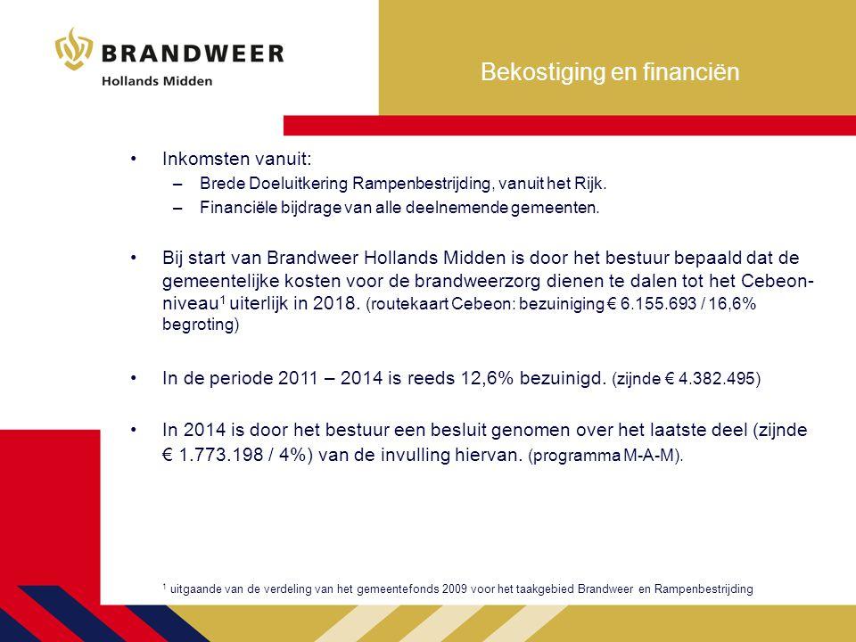 routekaart Cebeon de waarde van deze 37,3% Bedraagt € 584.828 Voor Teylingen In 2015 Begroting Brandweer € 1.888.353 Totale begroting Brandweer Hollands Midden in 2015 € 45.655.348