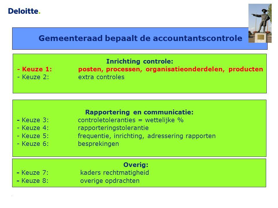 Gemeenteraad bepaalt de accountantscontrole Inrichting controle: - Keuze 1: posten, processen, organisatieonderdelen, producten - Keuze 2: extra contr