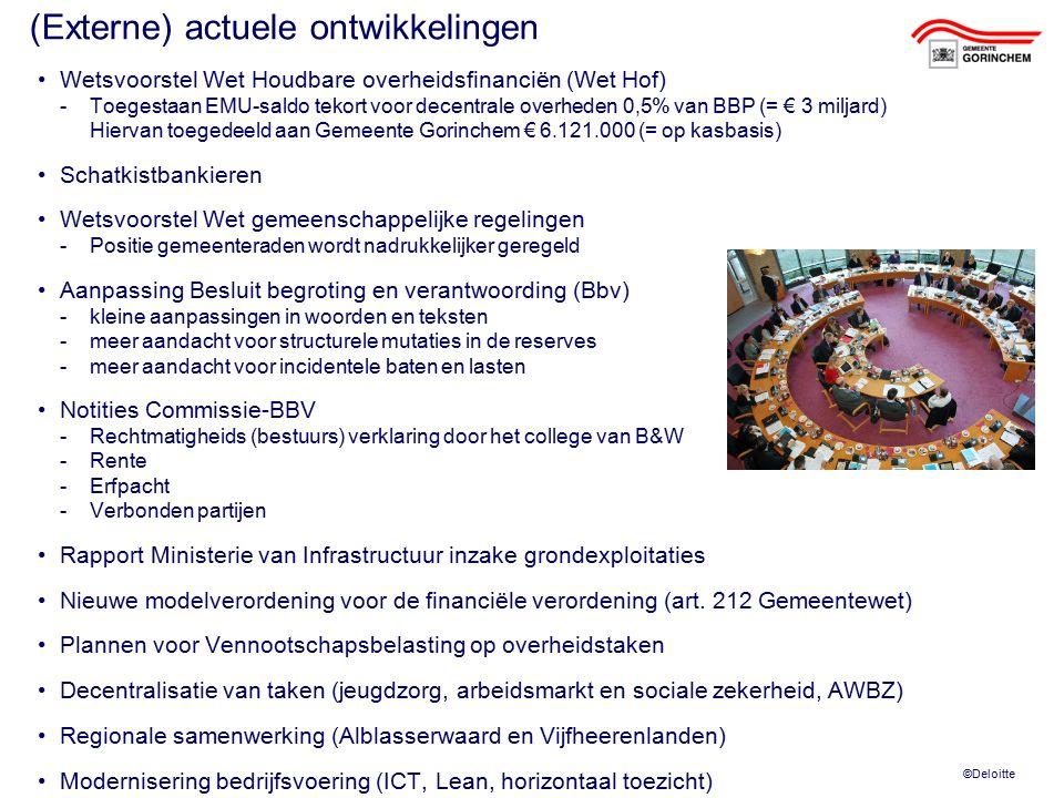 ©Deloitte (Externe) actuele ontwikkelingen Wetsvoorstel Wet Houdbare overheidsfinanciën (Wet Hof) - Toegestaan EMU-saldo tekort voor decentrale overhe