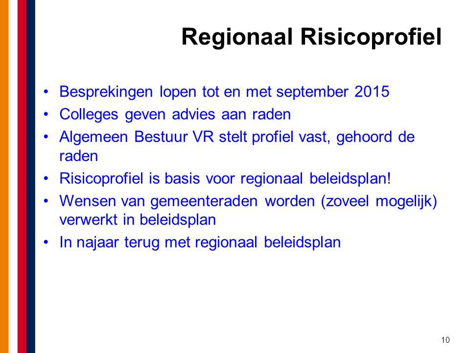 10 Regionaal Risicoprofiel Besprekingen lopen tot en met september 2015 Colleges geven advies aan raden Algemeen Bestuur VR stelt profiel vast, gehoord de raden Risicoprofiel is basis voor regionaal beleidsplan.