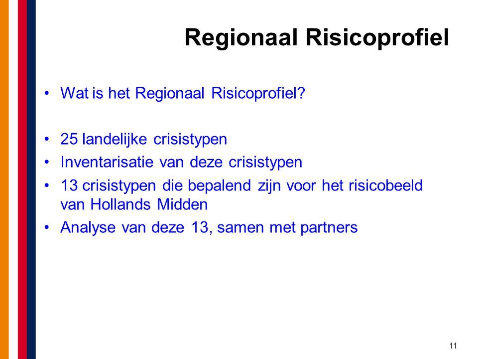 11 Regionaal Risicoprofiel Wat is het Regionaal Risicoprofiel.