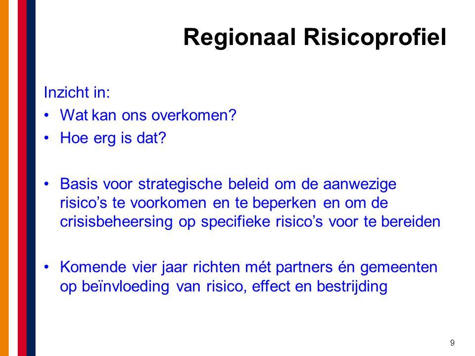 9 Regionaal Risicoprofiel Inzicht in: Wat kan ons overkomen.
