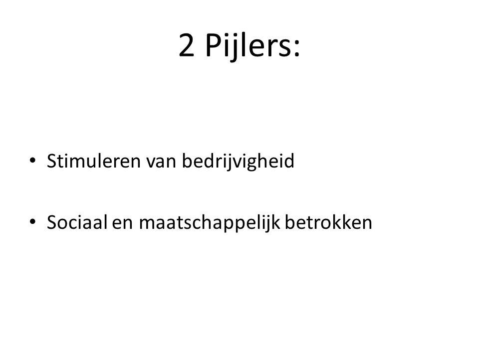 2 Pijlers: Stimuleren van bedrijvigheid Sociaal en maatschappelijk betrokken