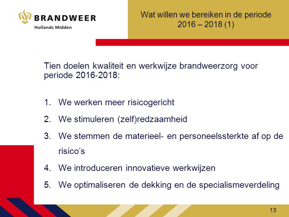 13 Wat willen we bereiken in de periode 2016 – 2018 (1) Tien doelen kwaliteit en werkwijze brandweerzorg voor periode 2016-2018: 1.We werken meer risi