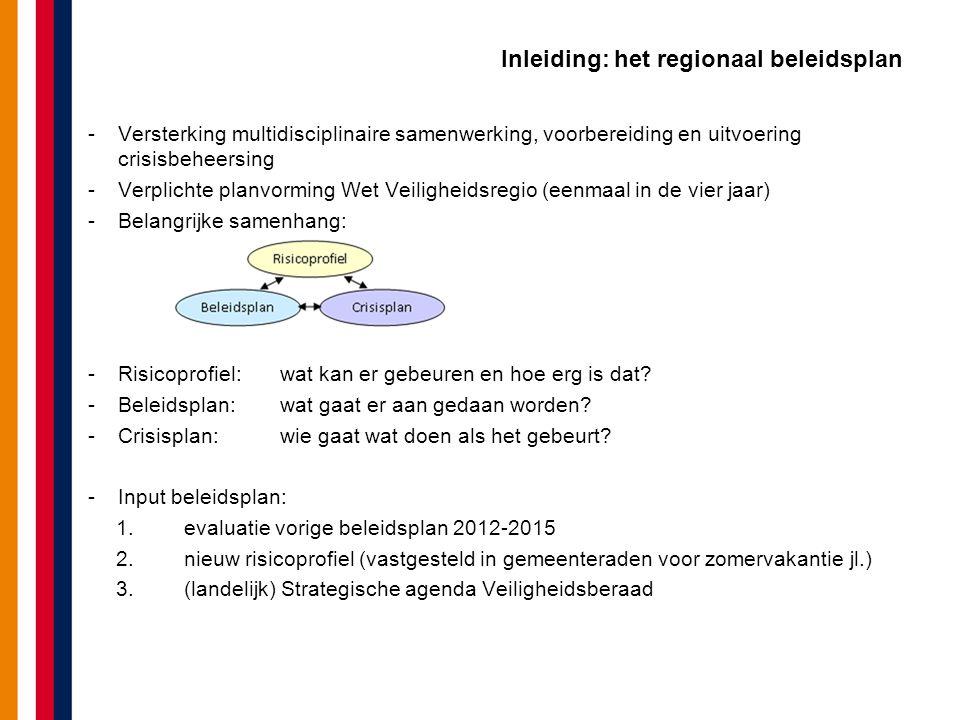 Inleiding: het regionaal beleidsplan -Versterking multidisciplinaire samenwerking, voorbereiding en uitvoering crisisbeheersing -Verplichte planvormin