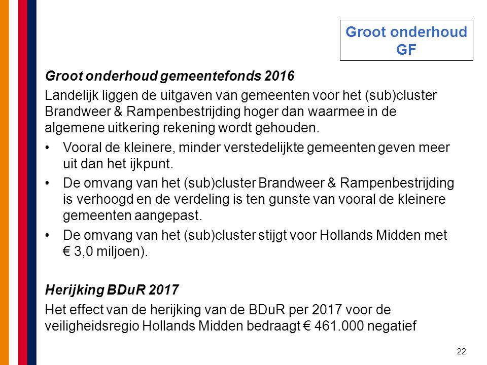 22 Groot onderhoud gemeentefonds 2016 Landelijk liggen de uitgaven van gemeenten voor het (sub)cluster Brandweer & Rampenbestrijding hoger dan waarmee