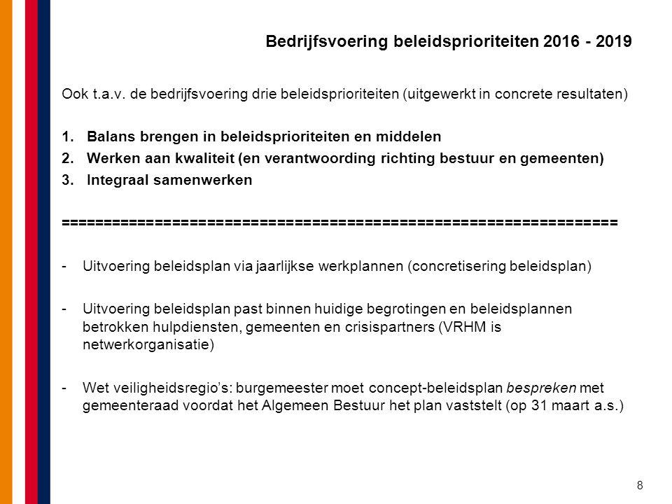 Bedrijfsvoering beleidsprioriteiten 2016 - 2019 Ook t.a.v. de bedrijfsvoering drie beleidsprioriteiten (uitgewerkt in concrete resultaten) 1.Balans br