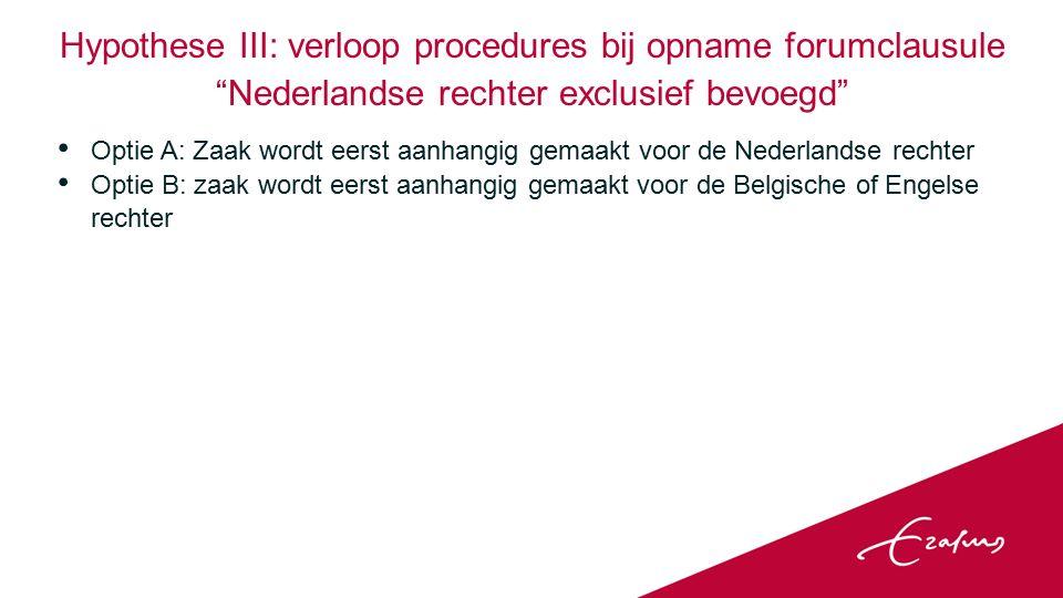 Hypothese III: verloop procedures bij opname forumclausule Nederlandse rechter exclusief bevoegd Optie A: Zaak wordt eerst aanhangig gemaakt voor de Nederlandse rechter Optie B: zaak wordt eerst aanhangig gemaakt voor de Belgische of Engelse rechter