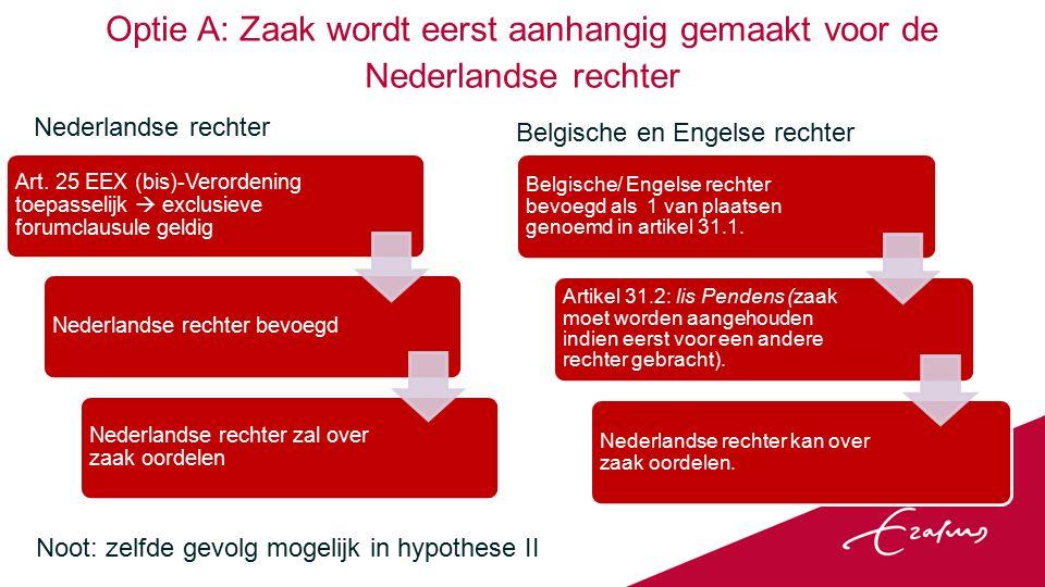 Optie A: Zaak wordt eerst aanhangig gemaakt voor de Nederlandse rechter Nederlandse rechter Art.