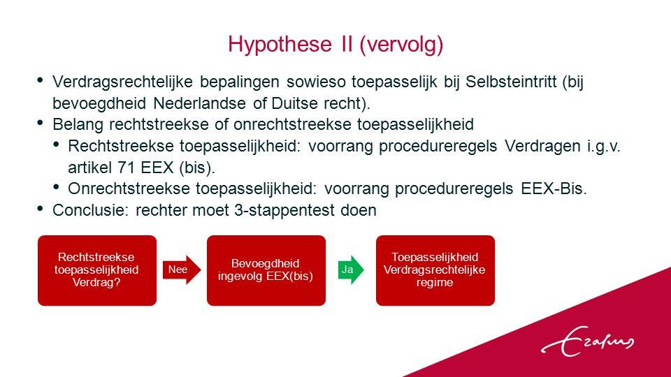 Hypothese II (vervolg) Verdragsrechtelijke bepalingen sowieso toepasselijk bij Selbsteintritt (bij bevoegdheid Nederlandse of Duitse recht).