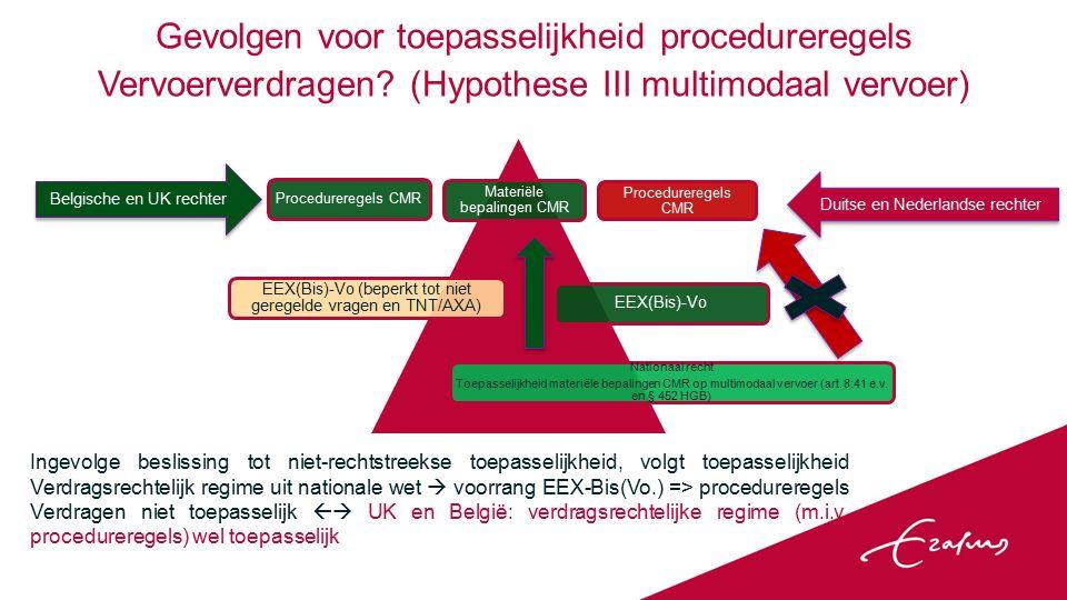 Gevolgen voor toepasselijkheid procedureregels Vervoerverdragen.